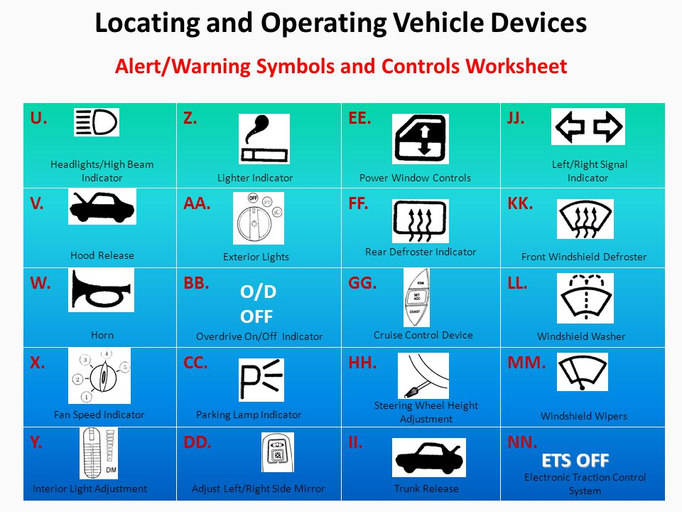 Locating And Operating Vehicle Controls Ppt Video Online Download