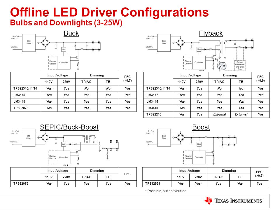 lm3445 triac dimmable led driver