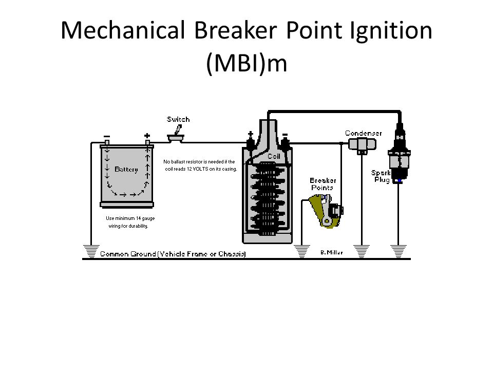 Mechanical Breaker Point Ignition (MBI)m