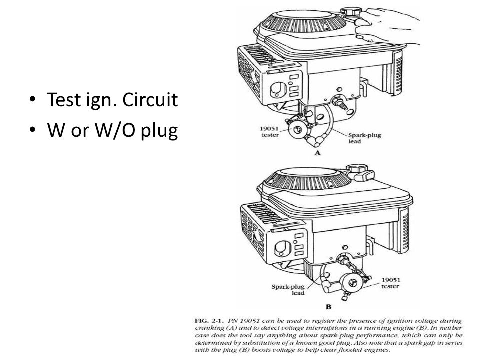 Test ign. Circuit W or W/O plug