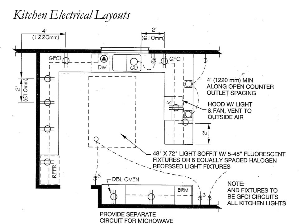 kitchen electrical plan uk technical diagrams Electrical PPT Backgrounds