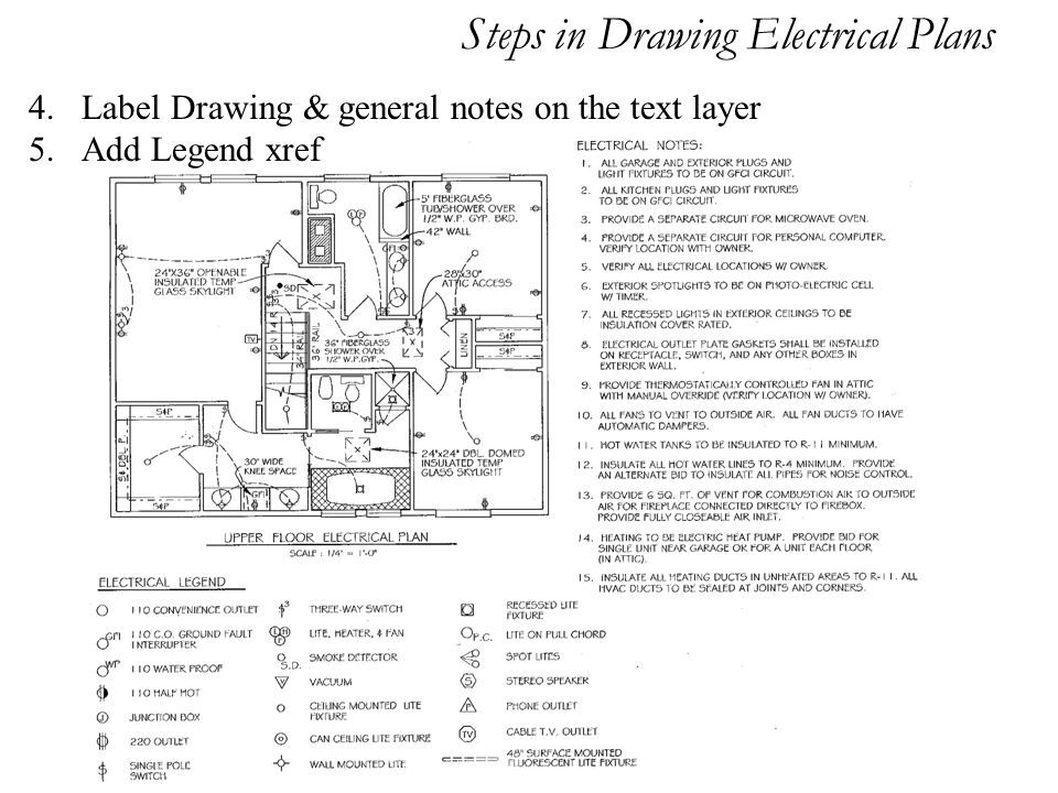Chapter 19 electrical plans ppt video online download - General notes for interior design drawings ...