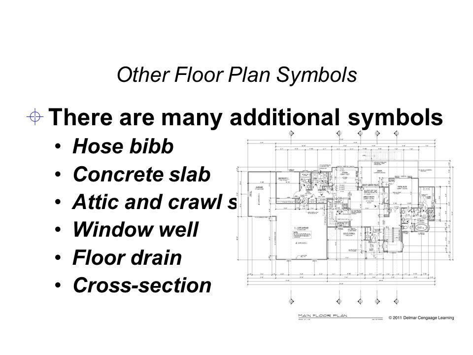 Chapter 16 Floor Plan Symbols Ppt Download