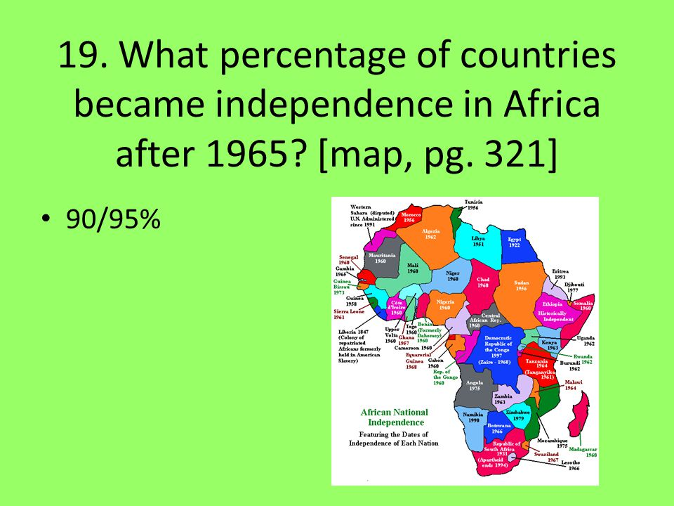 19. What percentage of countries became independence in Africa after 1965 [map, pg. 321]