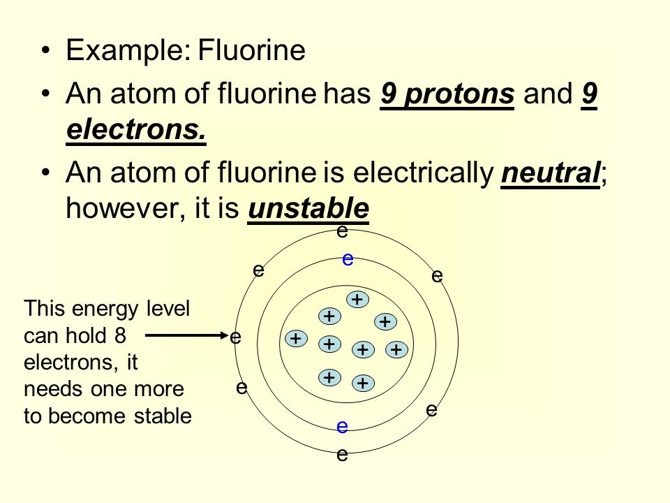 An atom of fluorine has 9 protons and 9 electrons.