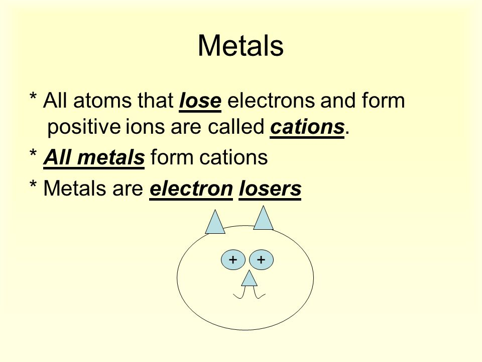 Metals * All atoms that lose electrons and form positive ions are called cations. * All metals form cations.