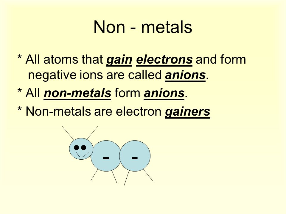 Non - metals * All atoms that gain electrons and form negative ions are called anions. * All non-metals form anions.