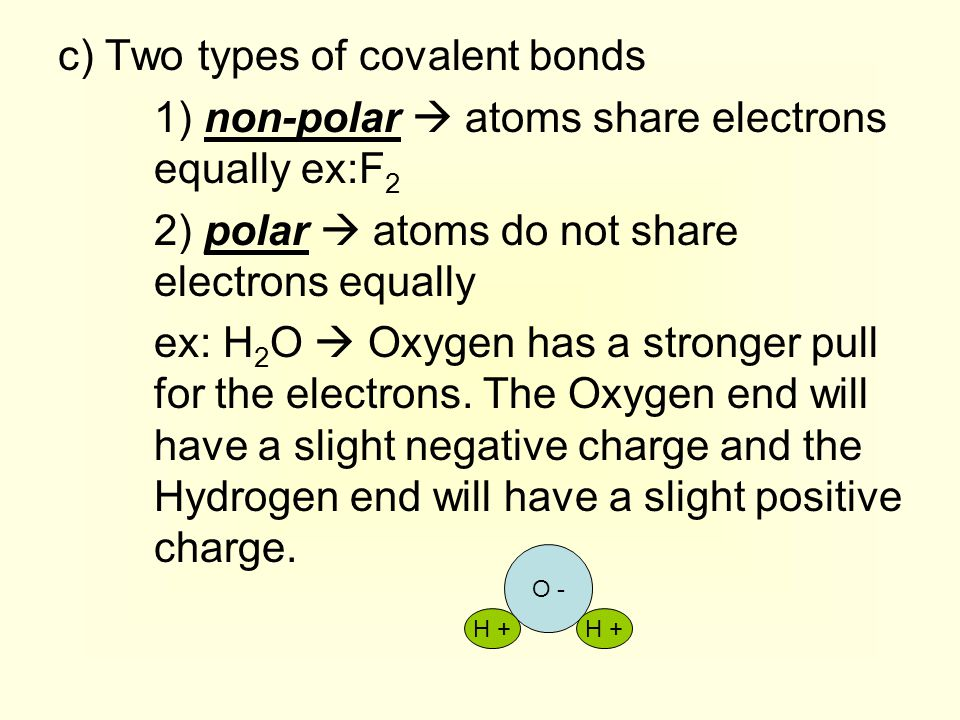 c) Two types of covalent bonds