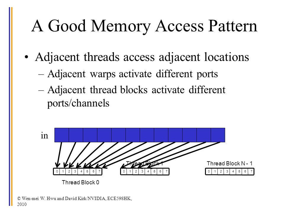 A Good Memory Access Pattern