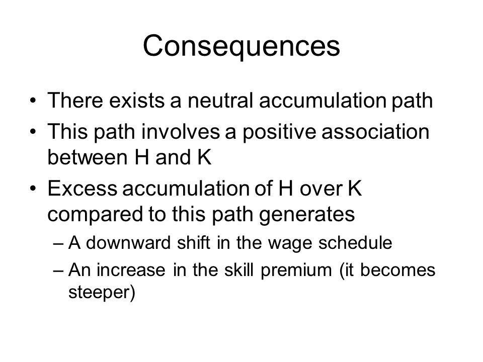 Consequences There exists a neutral accumulation path