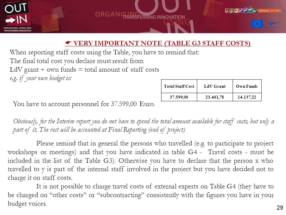  VERY IMPORTANT NOTE (TABLE G3 STAFF COSTS)