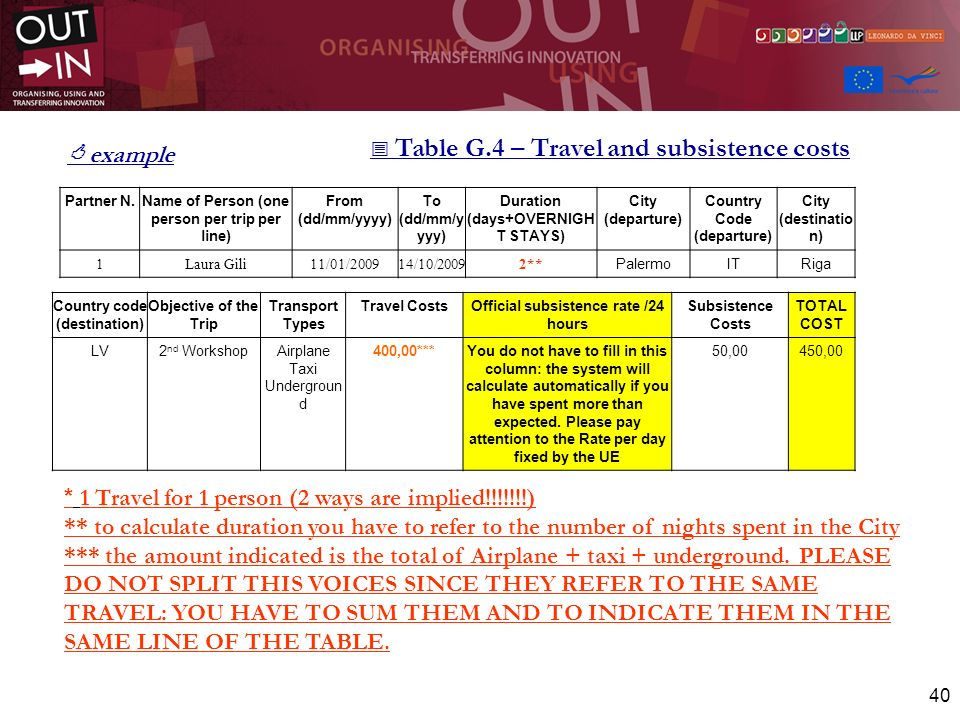  Table G.4 – Travel and subsistence costs