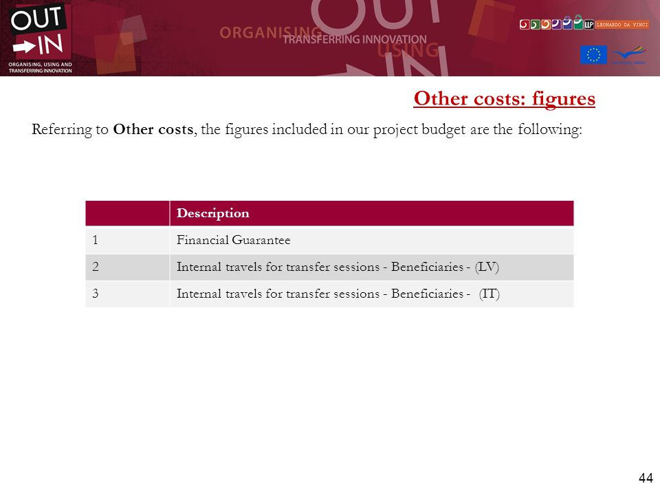 Other costs: figures Referring to Other costs, the figures included in our project budget are the following: