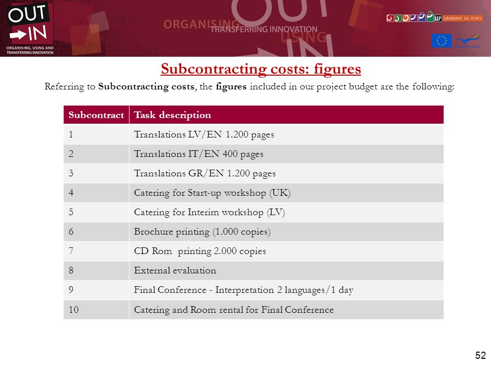 Subcontracting costs: figures