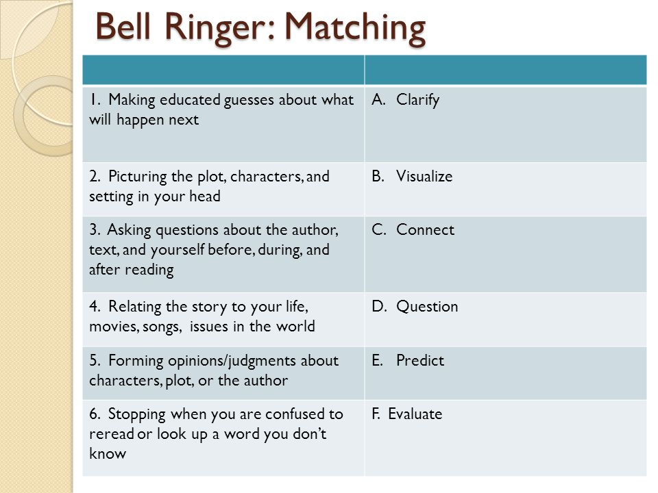 Bell Ringer: Matching 1. Making educated guesses about what will happen next. Clarify.