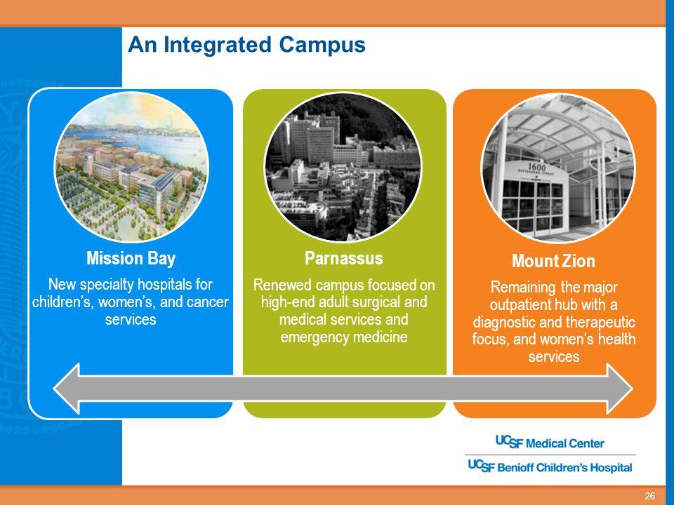 UCSF Mission Bay Hospital - ppt download