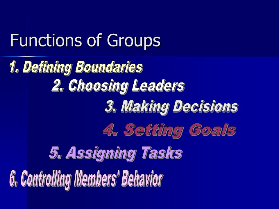 6. Controlling Members Behavior