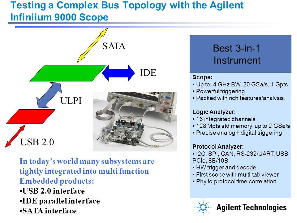 Jim Choate Agilent Technologies - ppt video online download