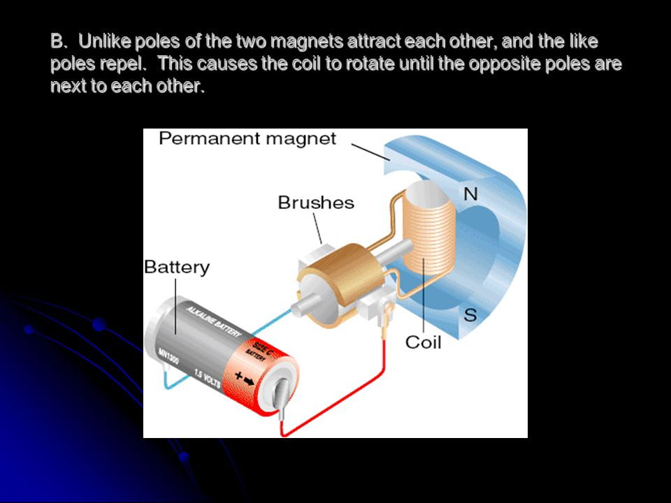 B. Unlike poles of the two magnets attract each other, and the like poles repel.