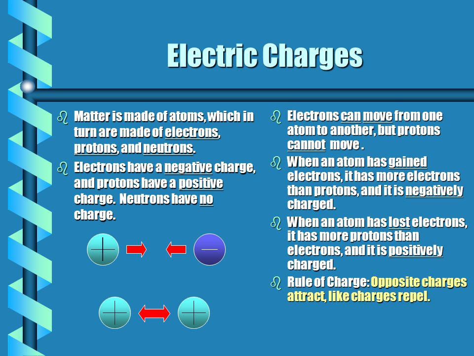Electric Charges Matter is made of atoms, which in turn are made of electrons, protons, and neutrons.