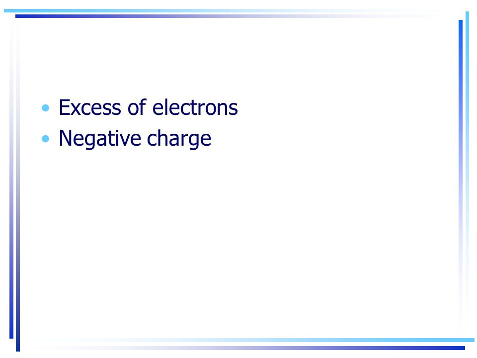 Excess of electrons Negative charge