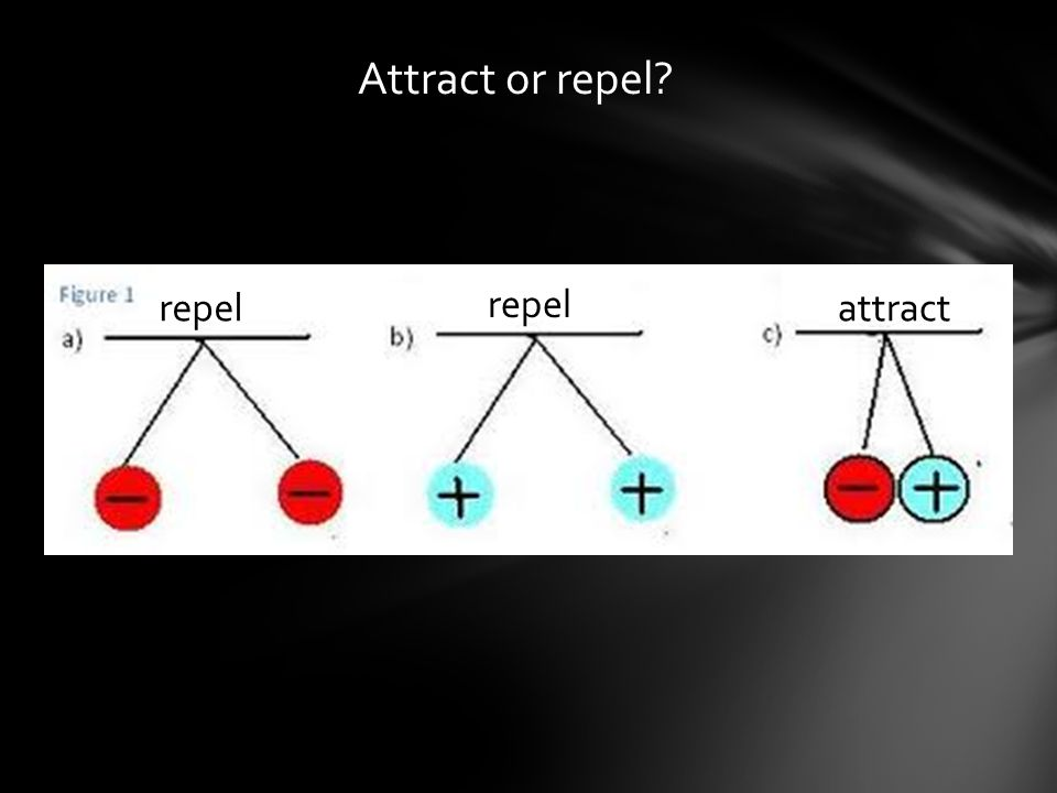 Attract or repel repell repell attract