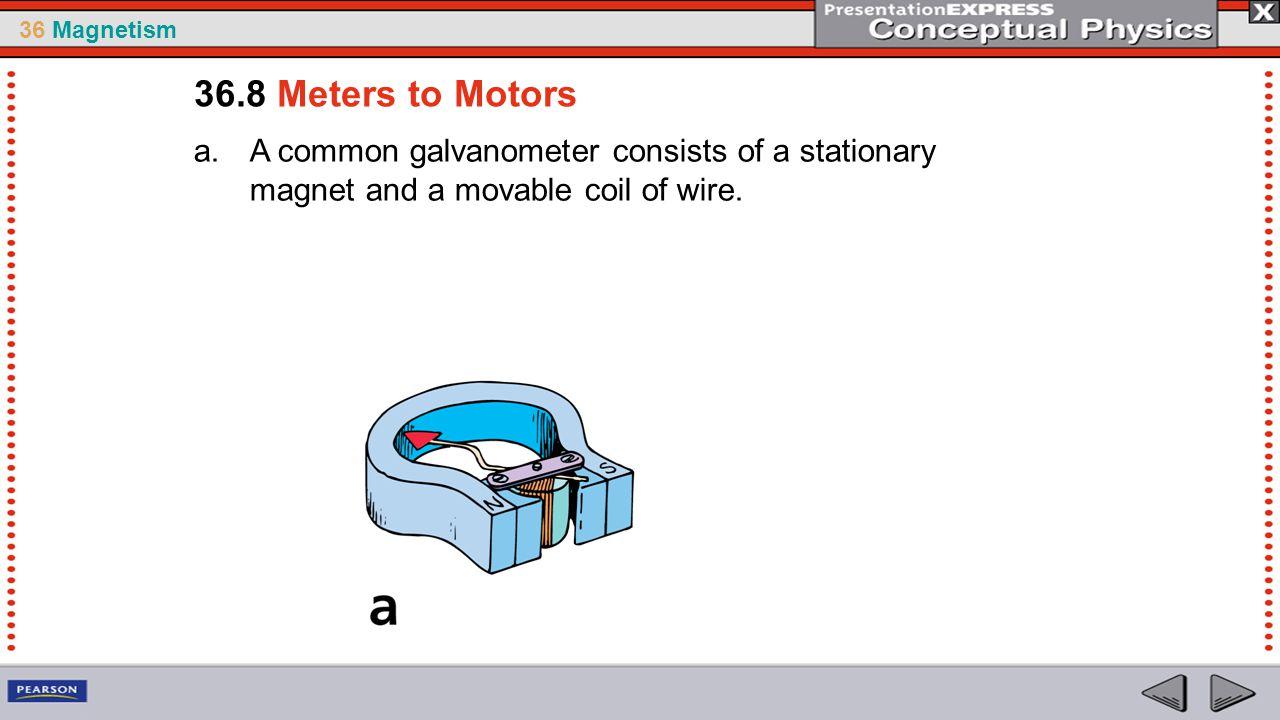 stationary magnet