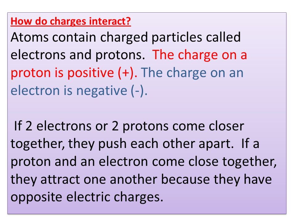 How do charges interact