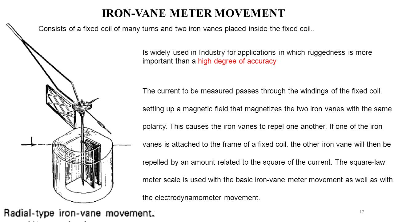 Alternating Current Meters Ppt Video Online Download Electrodynamometer Power Factor Meter Electronic Instrumentation Iron Vane Movement