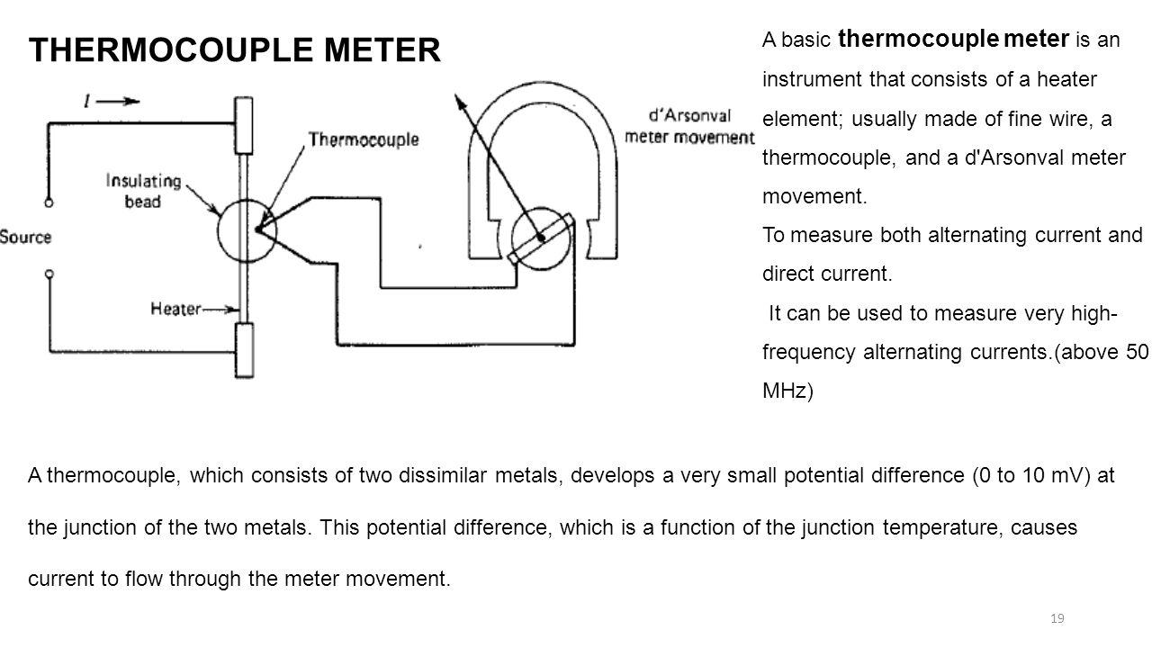 A basic thermocouple meter is an instrument that consists of a heater  element; usually made