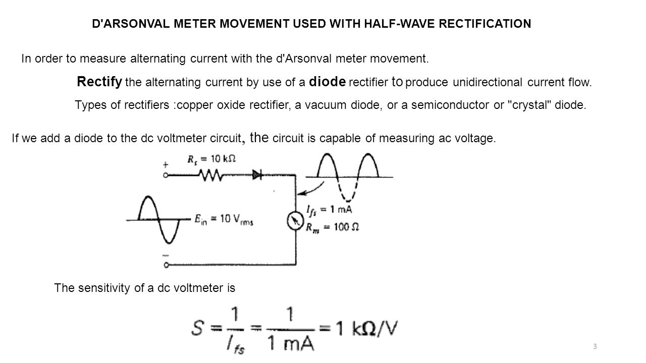 Alternating Current Meters Ppt Video Online Download Ac Ammeter Circuit 3 Darsonval