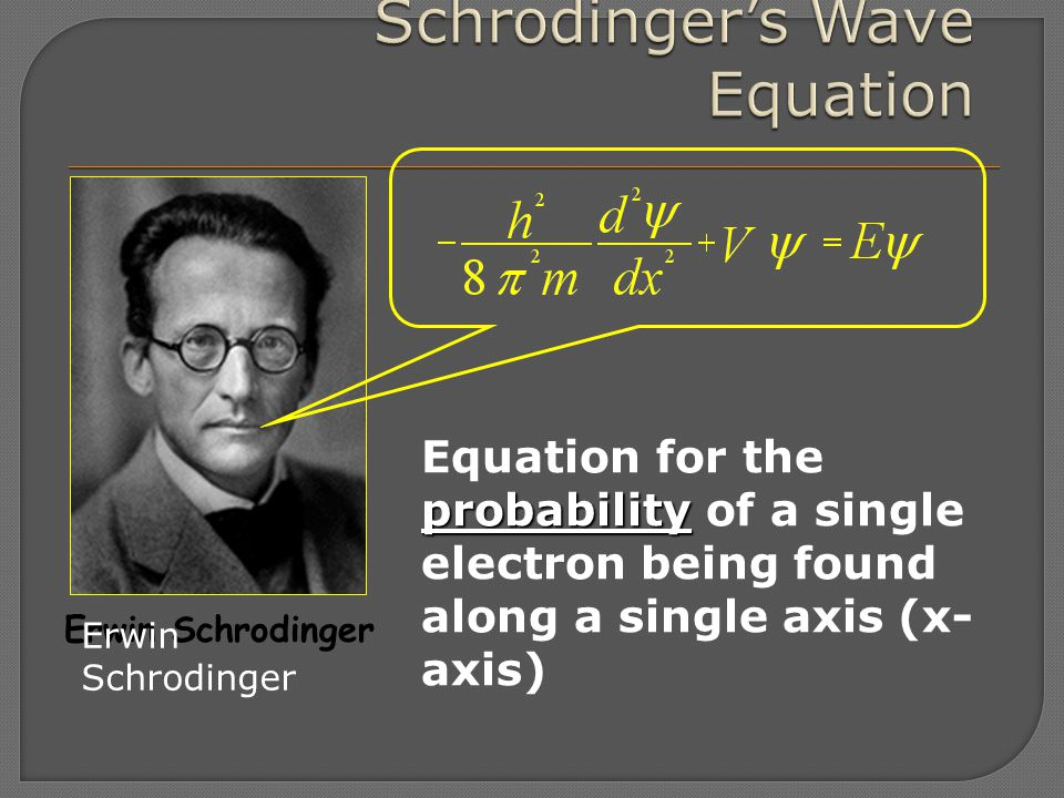 Schrodinger's Wave Equation