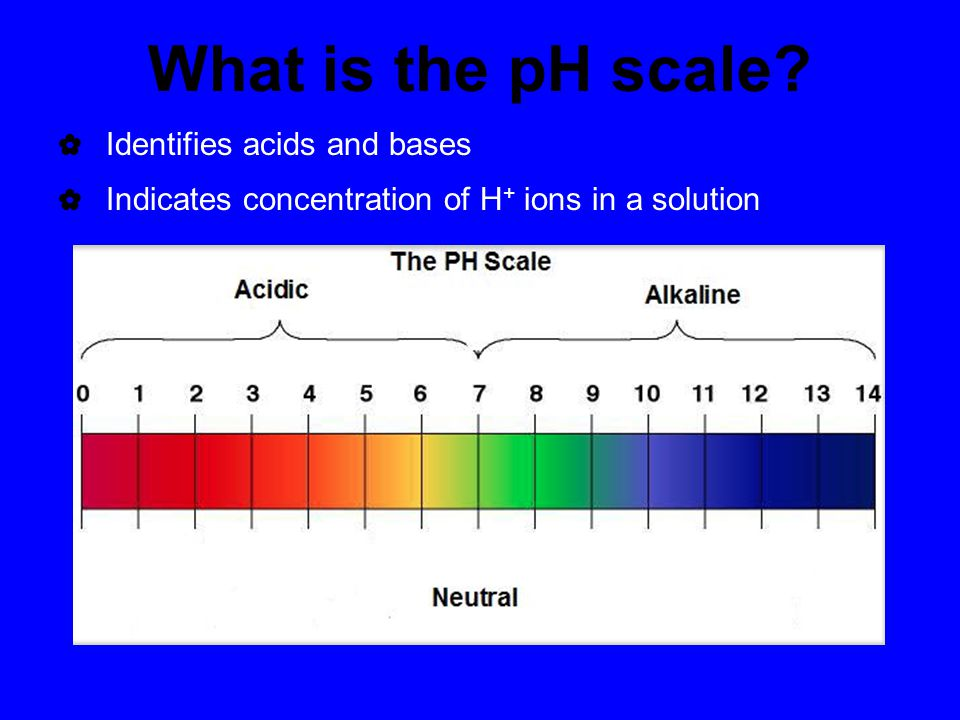 What is the pH scale Identifies acids and bases