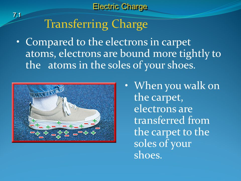 Electric Charge 7.1. Transferring Charge.