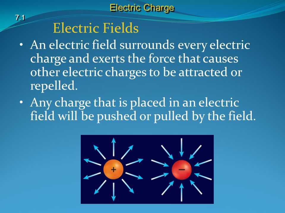 Electric Charge 7.1. Electric Fields.