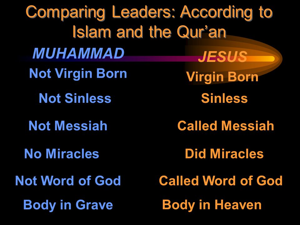 Comparing Leaders: According to Islam and the Qur'an