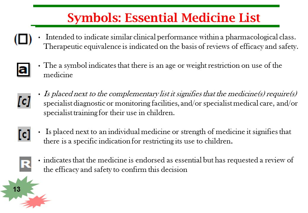 Essential Medicines Moderated By Dr Chetna Maliye Ppt Video