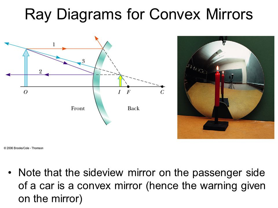Flat mirrors consider an object placed in front of a flat mirror ray diagrams for convex mirrors ccuart Gallery