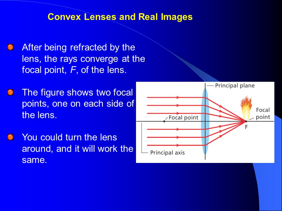 Convex Lenses and Real Images