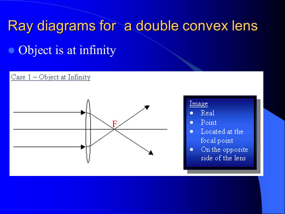 Ray diagrams for a double convex lens