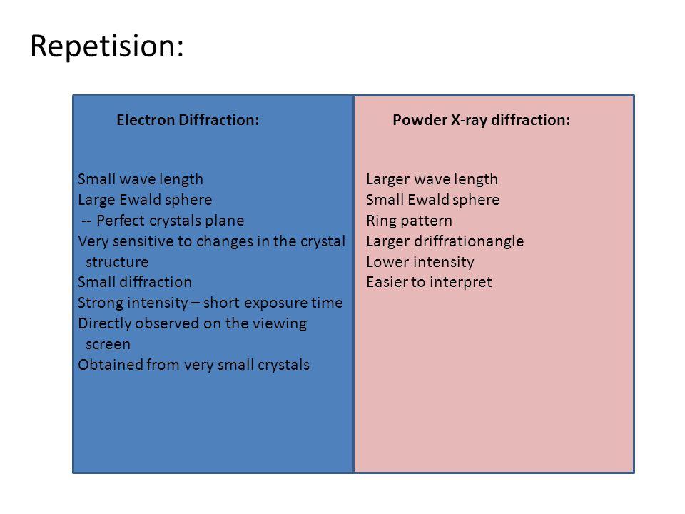 x ray diffraction spectroscopy pdf