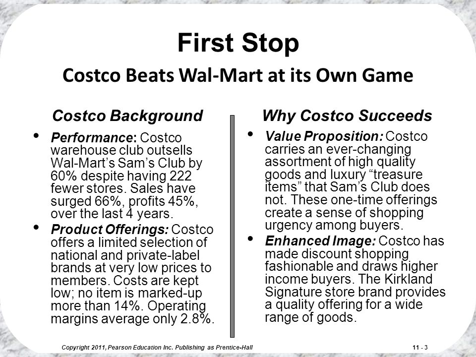 First Stop Costco Beats Wal-Mart at its Own Game Costco Background