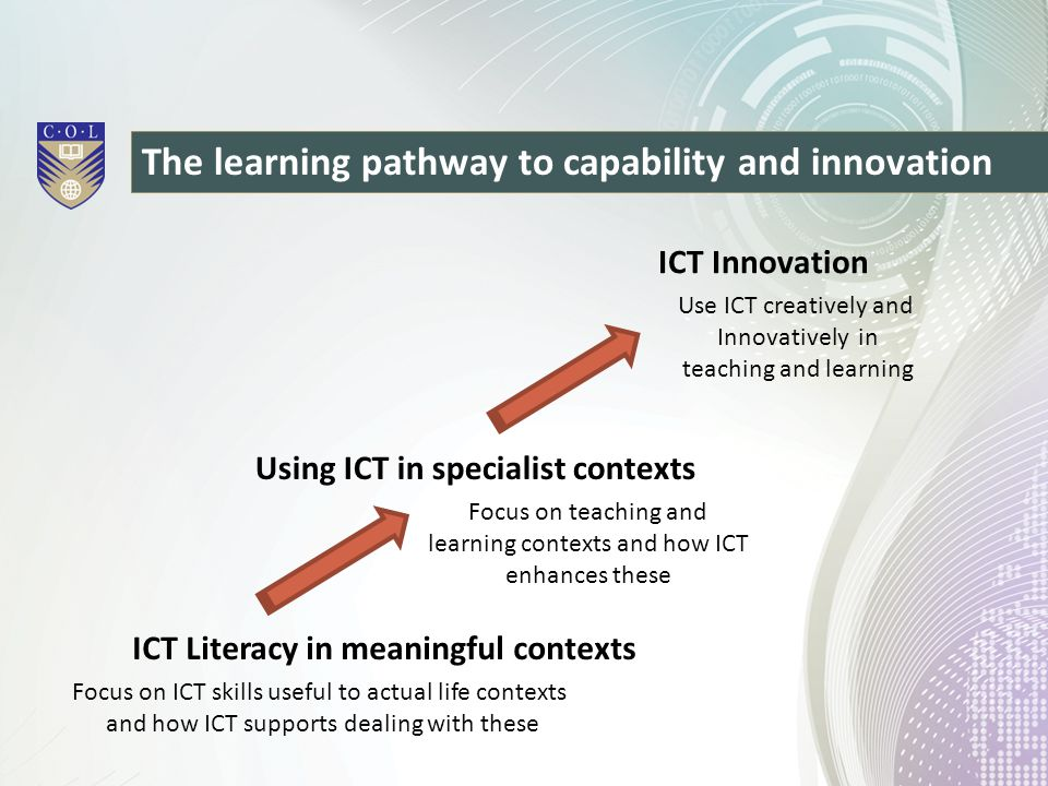 Focus on teaching and learning contexts and how ICT enhances these