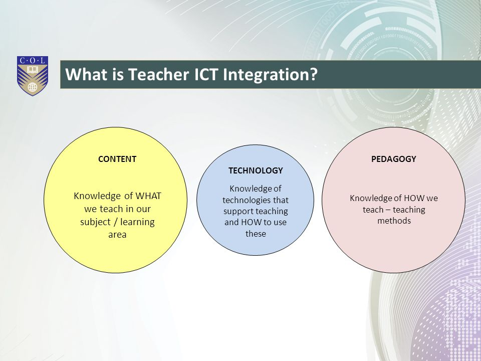 What is Teacher ICT Integration