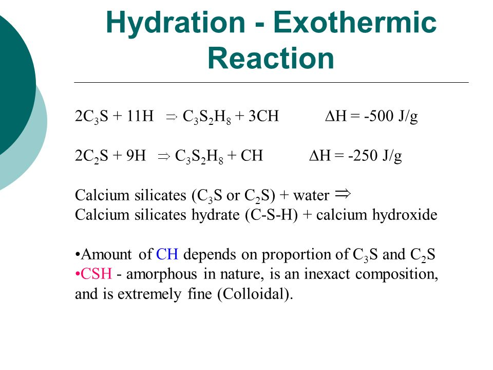 Hydration - Exothermic Reaction