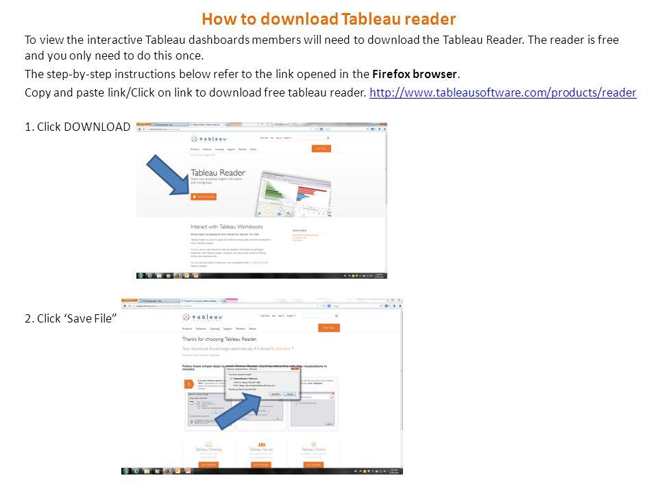 STR Hotel Data Dashboards - ppt download