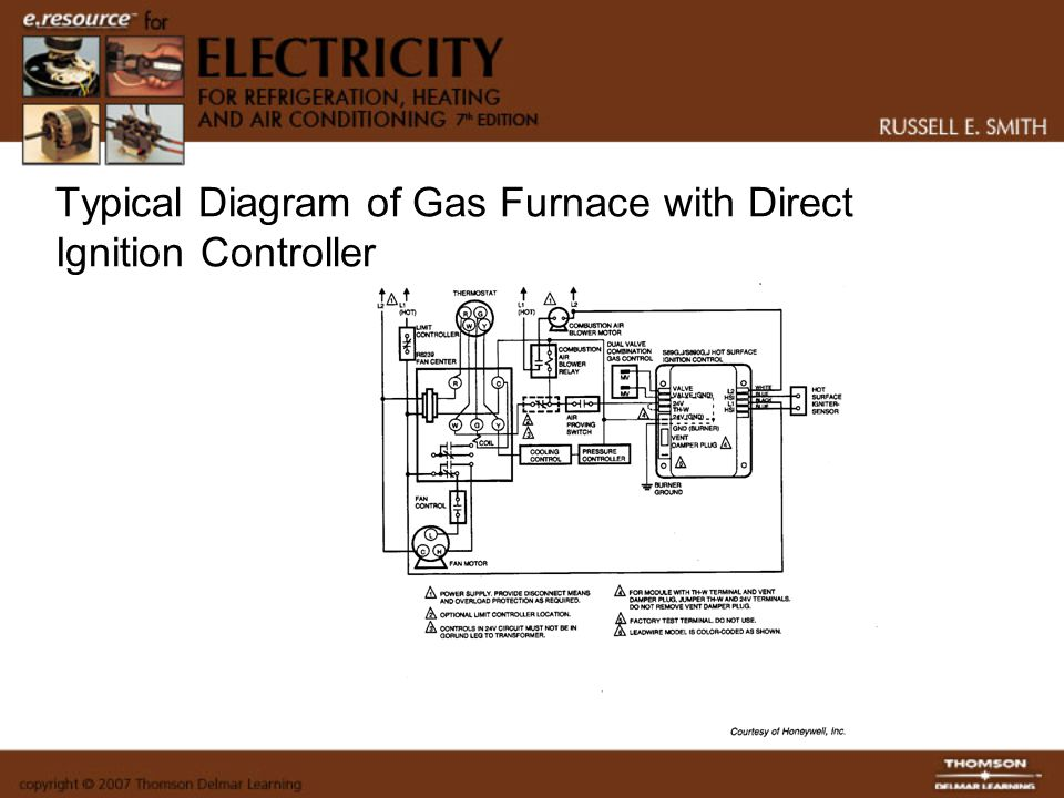 Heating Control Devices - ppt video online download