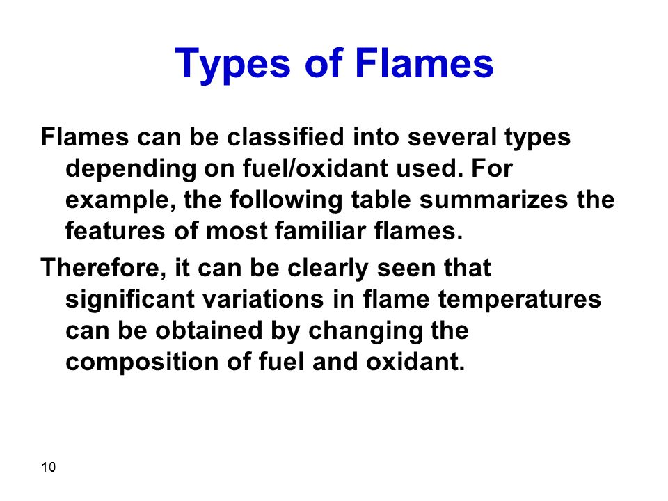 Types of Flames