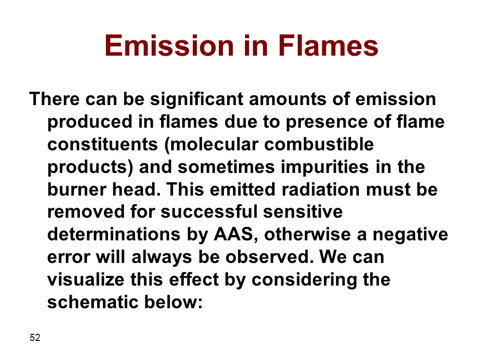 Emission in Flames