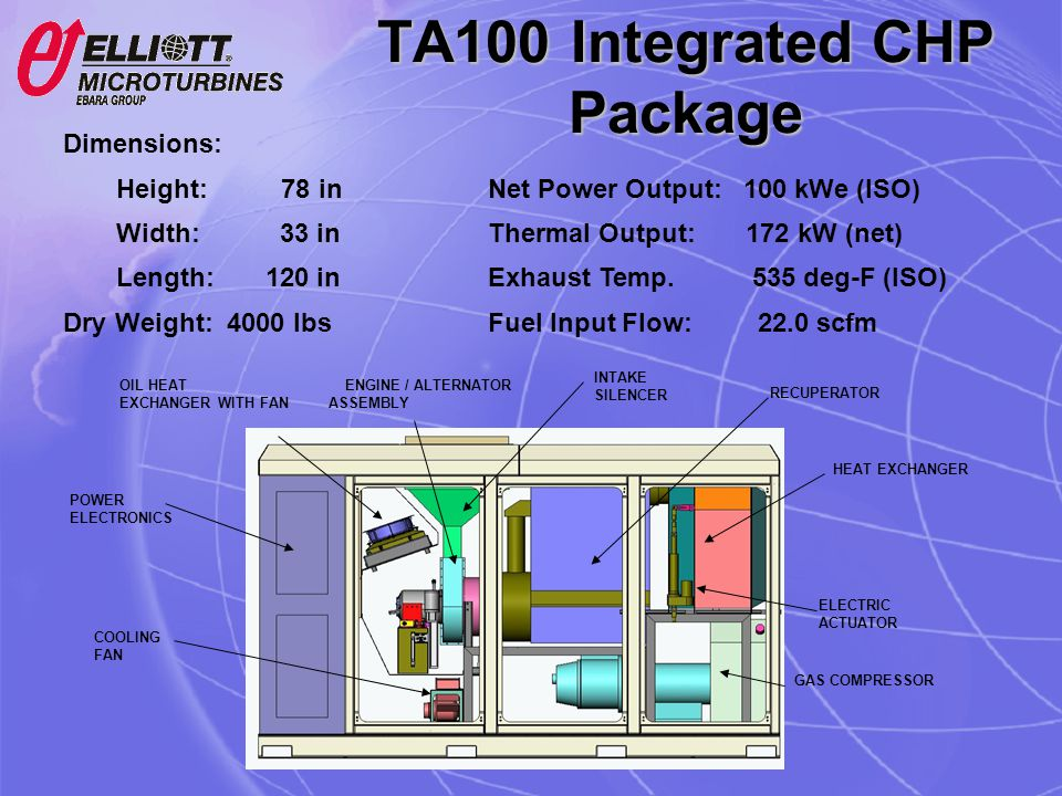 TA100 Integrated CHP Package